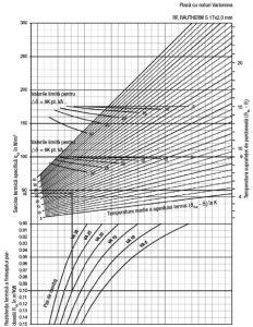 diagrama 17x2